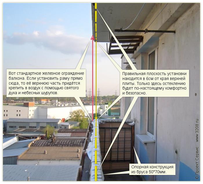 Установка рам на балкон.
