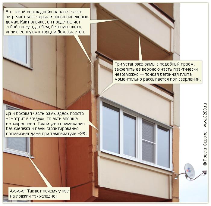 Утепление пеноблоком балкон в картинках..