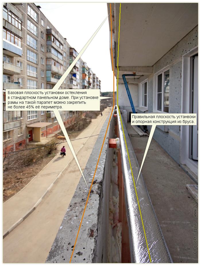 Укрепление балкона перед остеклением..