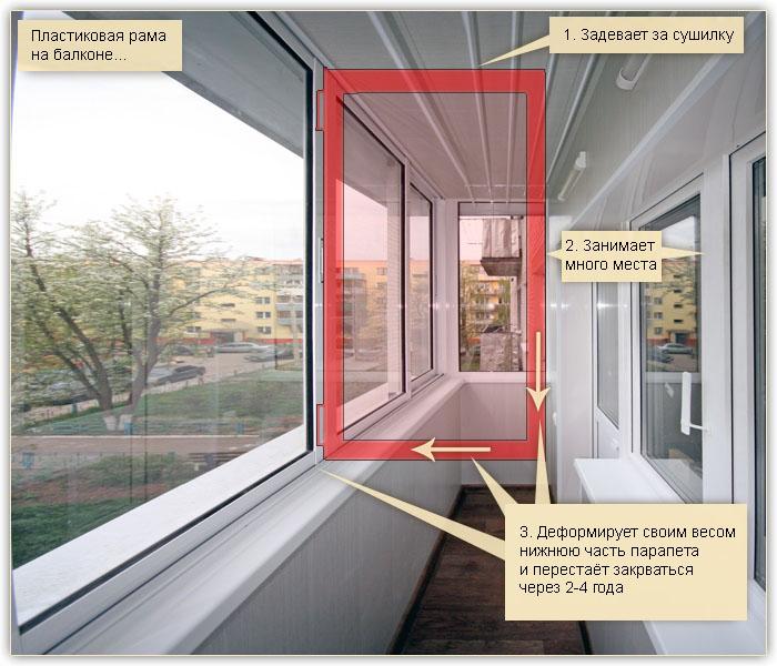 Утепление балкона сендвич панельютехнические характеристики..